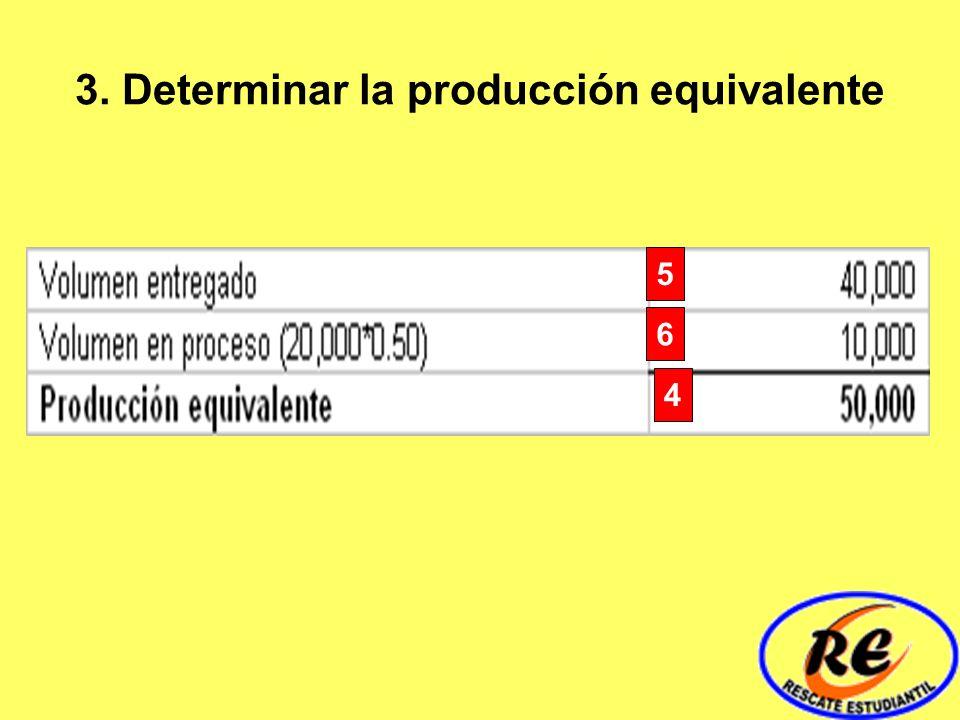 3. Determinar la producción equivalente