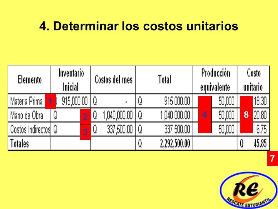 4. Determinar los costos unitarios