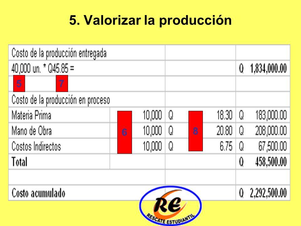5. Valorizar la producción