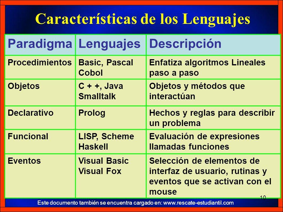 Características de los Lenguajes