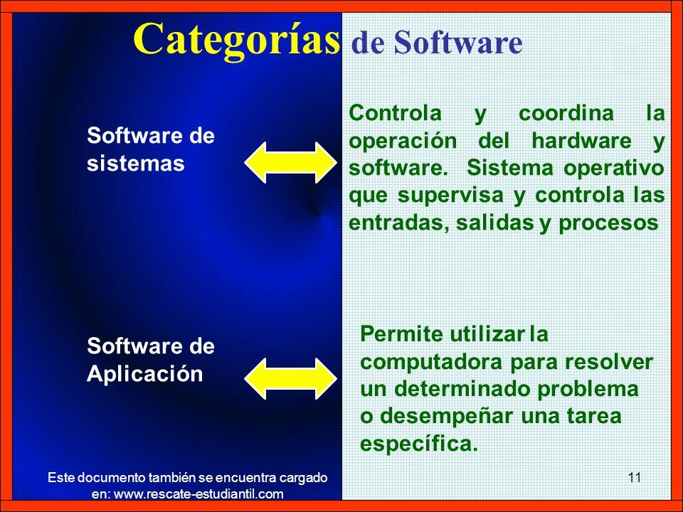 ¿Qué es Sofware? Son el conjunto de instrucciones que ... - photo#11