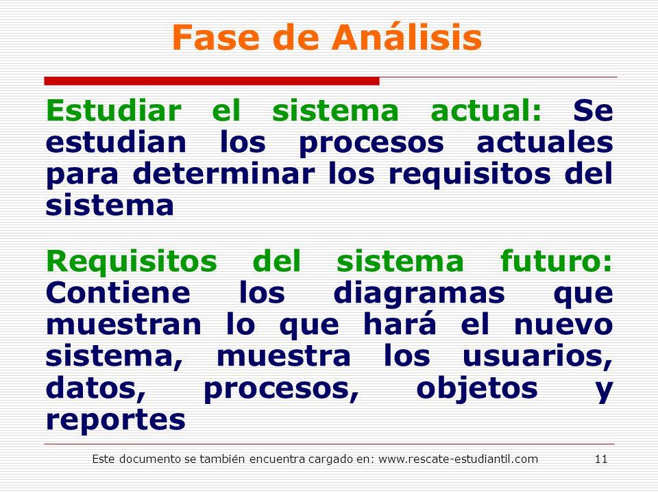 Fase de Análisis Estudiar el sistema actual: Se estudian los procesos actuales para determinar los requisitos del sistema.