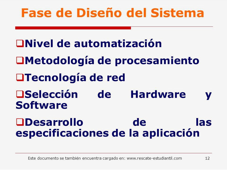 Fase de Diseño del Sistema