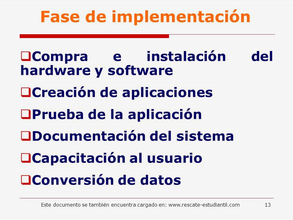Contenido Sistemas de Información Desarrollo de software ... - photo#3