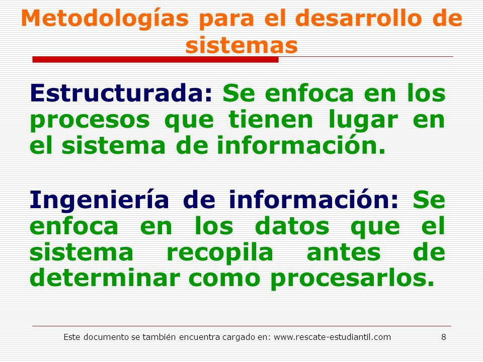 Metodologías para el desarrollo de sistemas