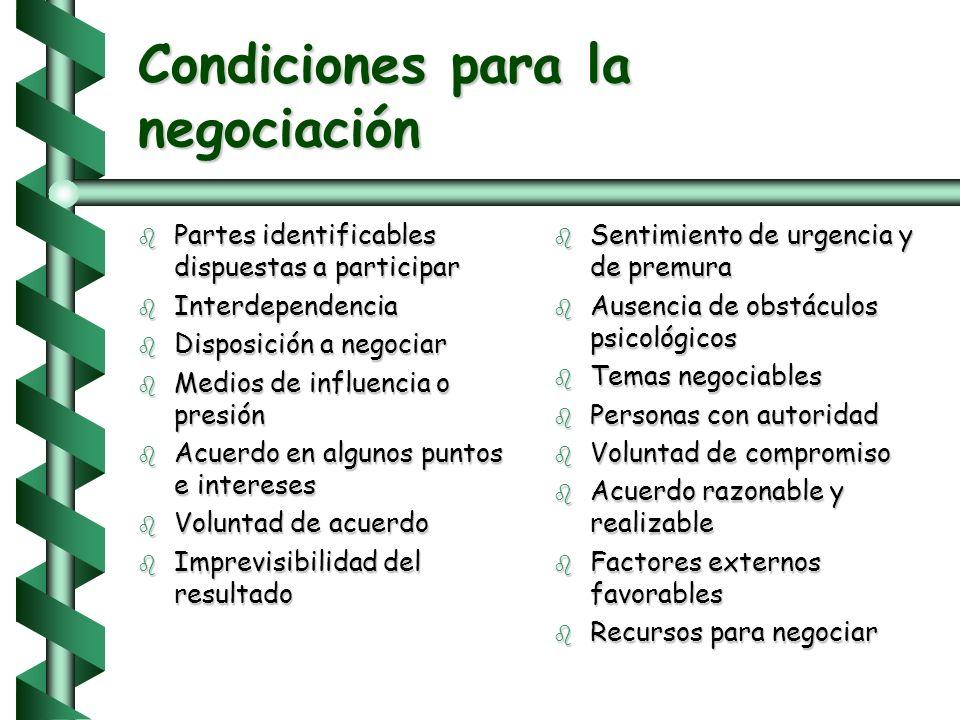 Condiciones para la negociación