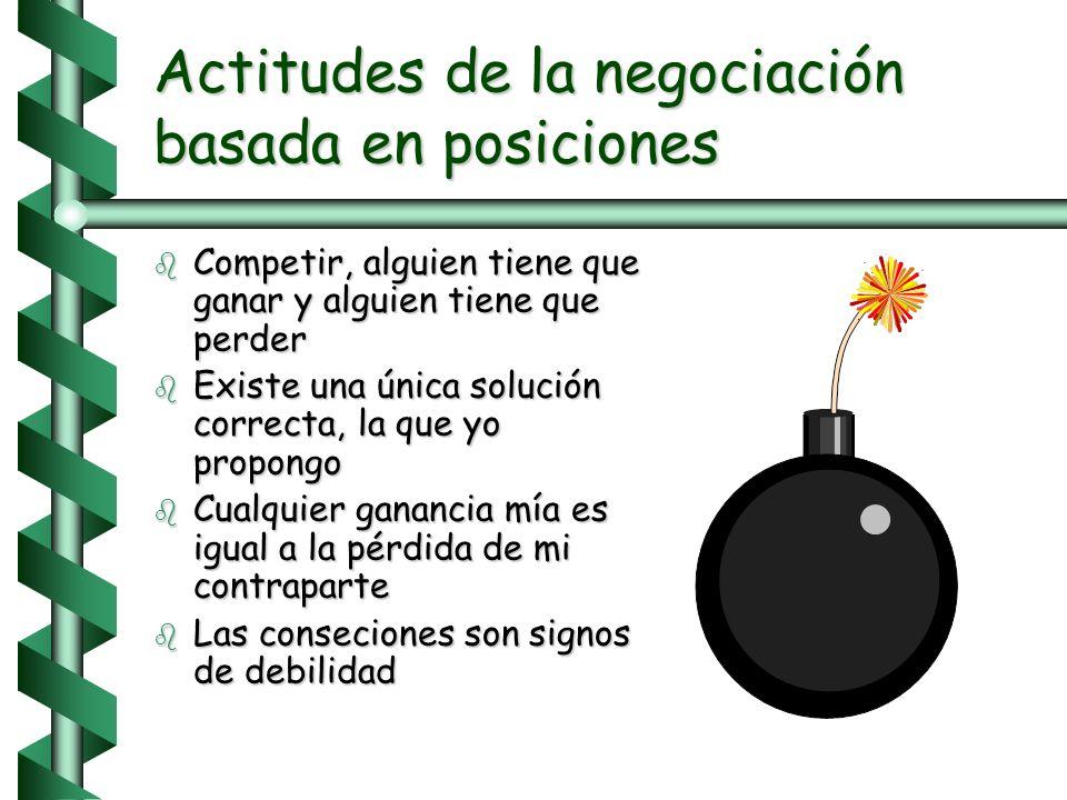 Actitudes de la negociación basada en posiciones