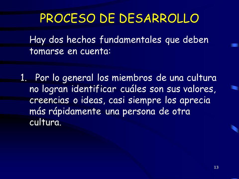 PROCESO DE DESARROLLO Hay dos hechos fundamentales que deben tomarse en cuenta: