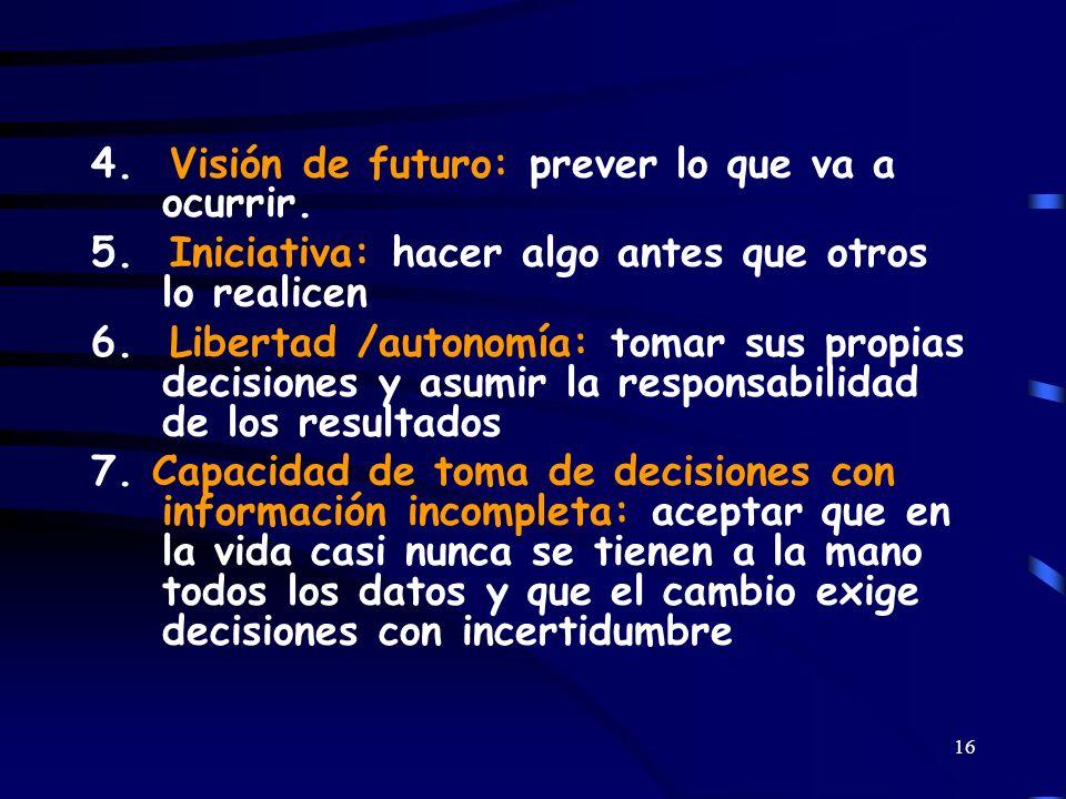 4. Visión de futuro: prever lo que va a ocurrir.