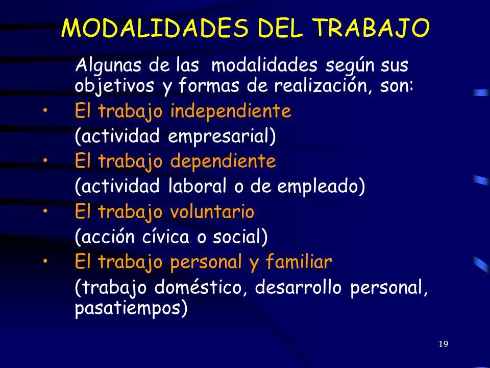 MODALIDADES DEL TRABAJO