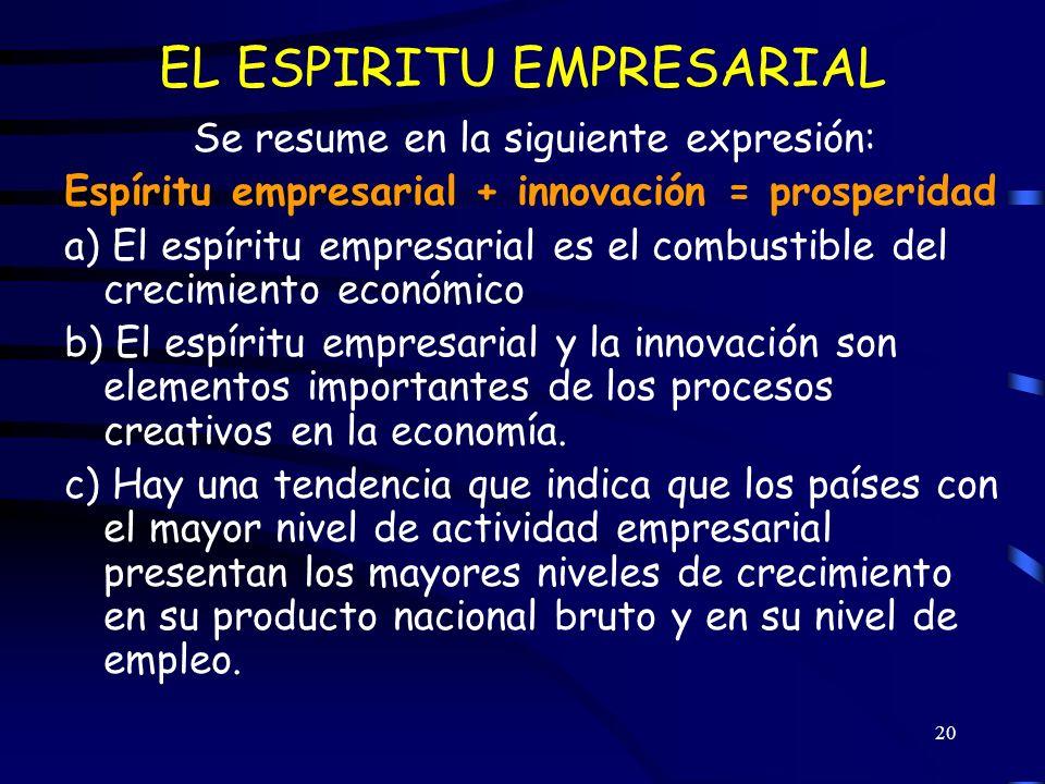 EL ESPIRITU EMPRESARIAL