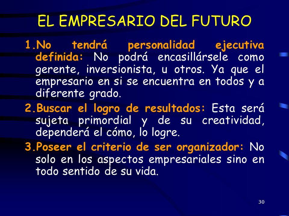 EL EMPRESARIO DEL FUTURO