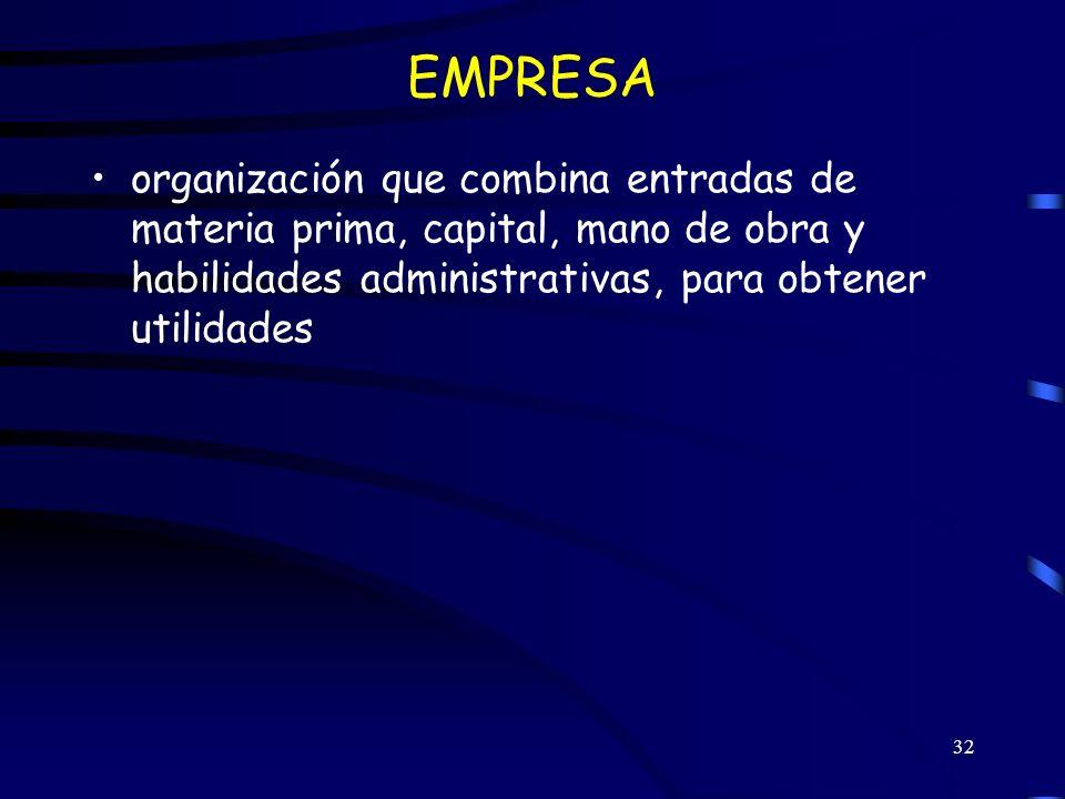 EMPRESAorganización que combina entradas de materia prima, capital, mano de obra y habilidades administrativas, para obtener utilidades.