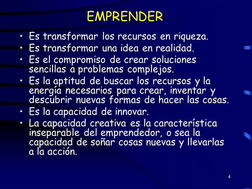 EMPRENDER Es transformar los recursos en riqueza.