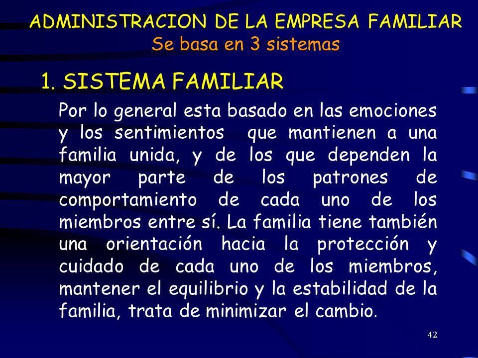 ADMINISTRACION DE LA EMPRESA FAMILIAR Se basa en 3 sistemas