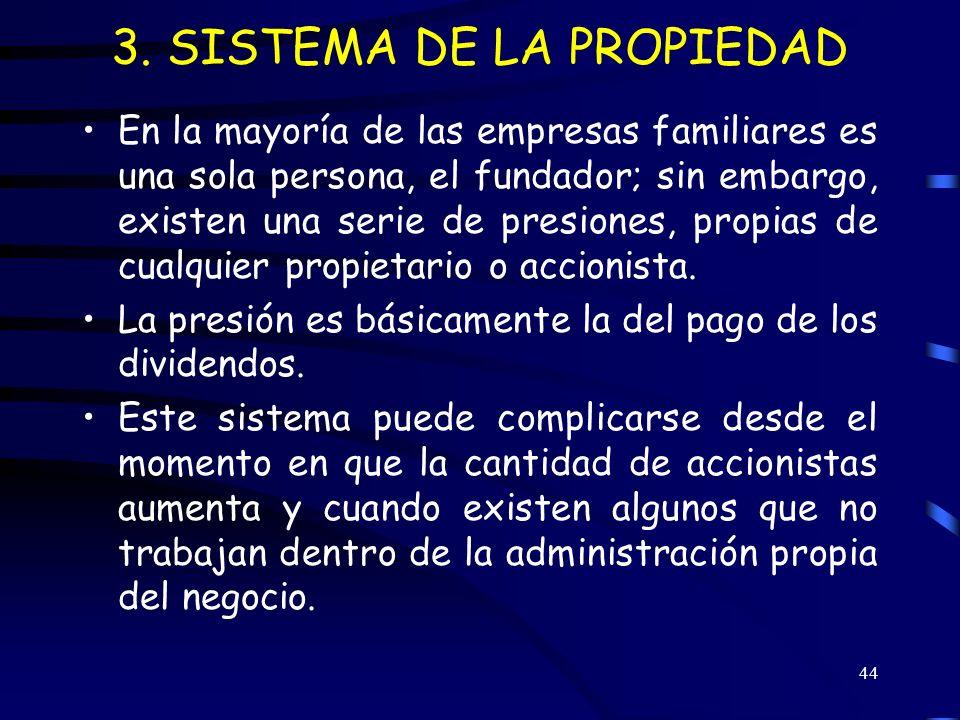 3. SISTEMA DE LA PROPIEDAD