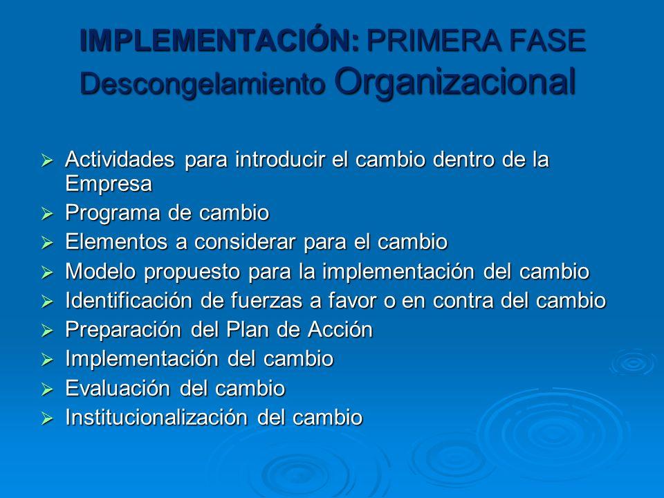 IMPLEMENTACIÓN: PRIMERA FASE Descongelamiento Organizacional