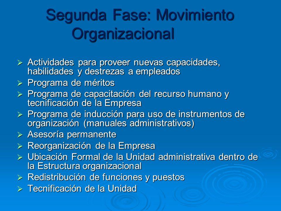Segunda Fase: Movimiento Organizacional