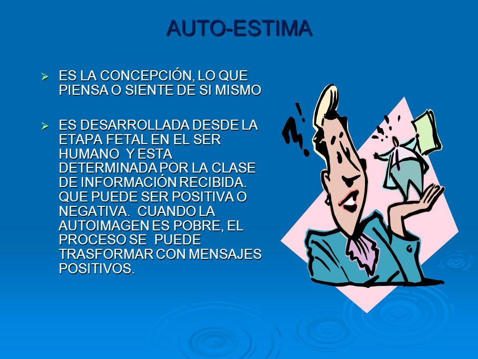 AUTO-ESTIMA ES LA CONCEPCIÓN, LO QUE PIENSA O SIENTE DE SI MISMO