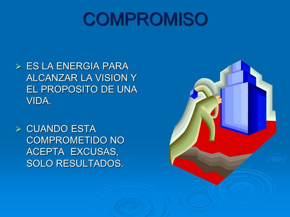 COMPROMISO ES LA ENERGIA PARA ALCANZAR LA VISION Y EL PROPOSITO DE UNA VIDA.
