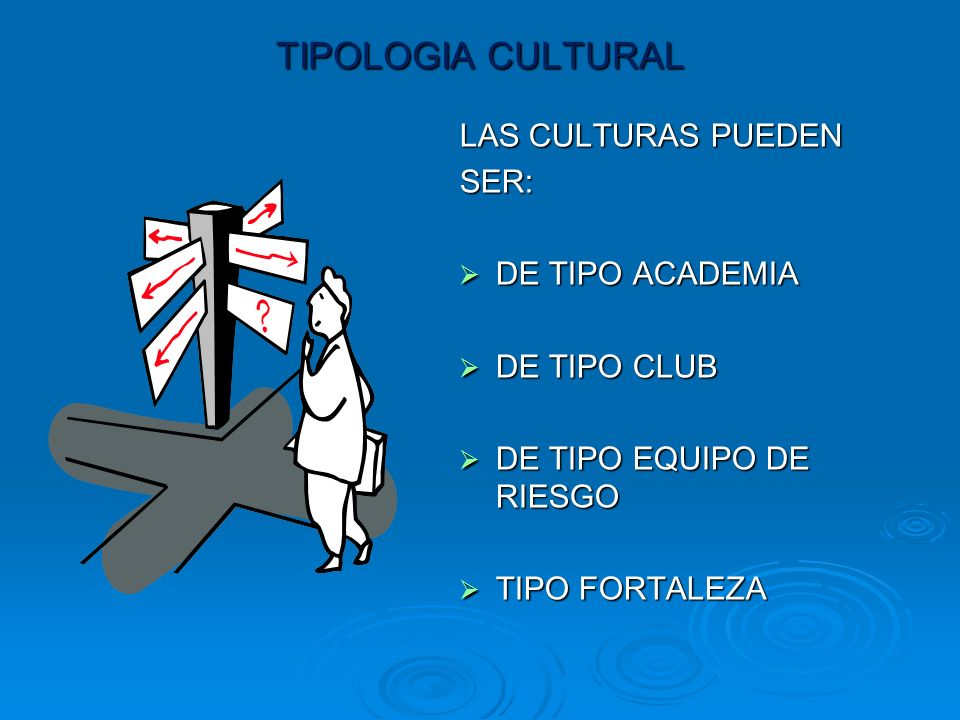 TIPOLOGIA CULTURAL LAS CULTURAS PUEDEN SER: DE TIPO ACADEMIA