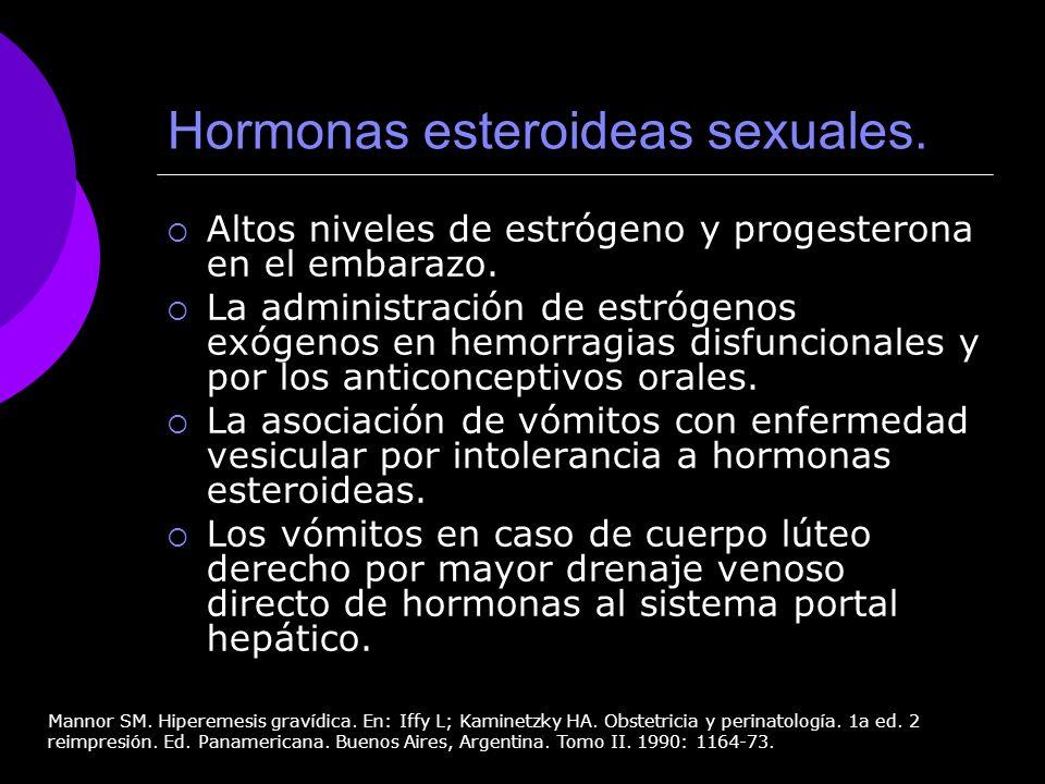 Hormonas esteroideas sexuales.