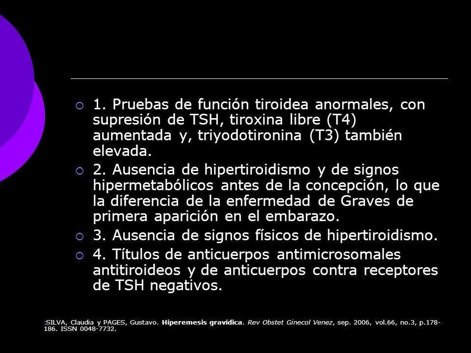 3. Ausencia de signos físicos de hipertiroidismo.