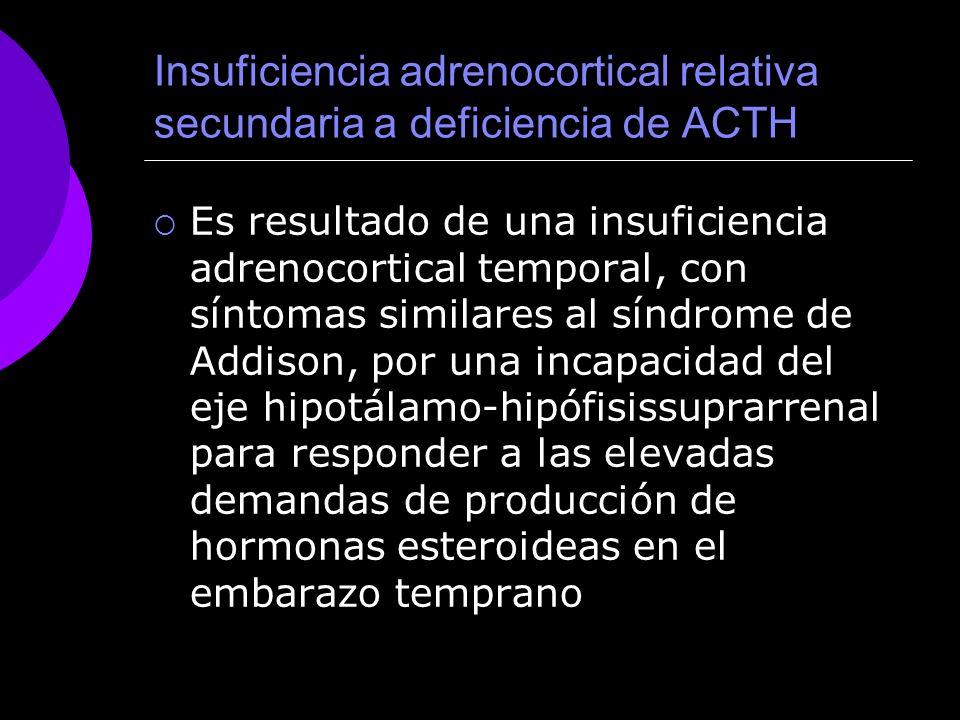 Insuficiencia adrenocortical relativa secundaria a deficiencia de ACTH