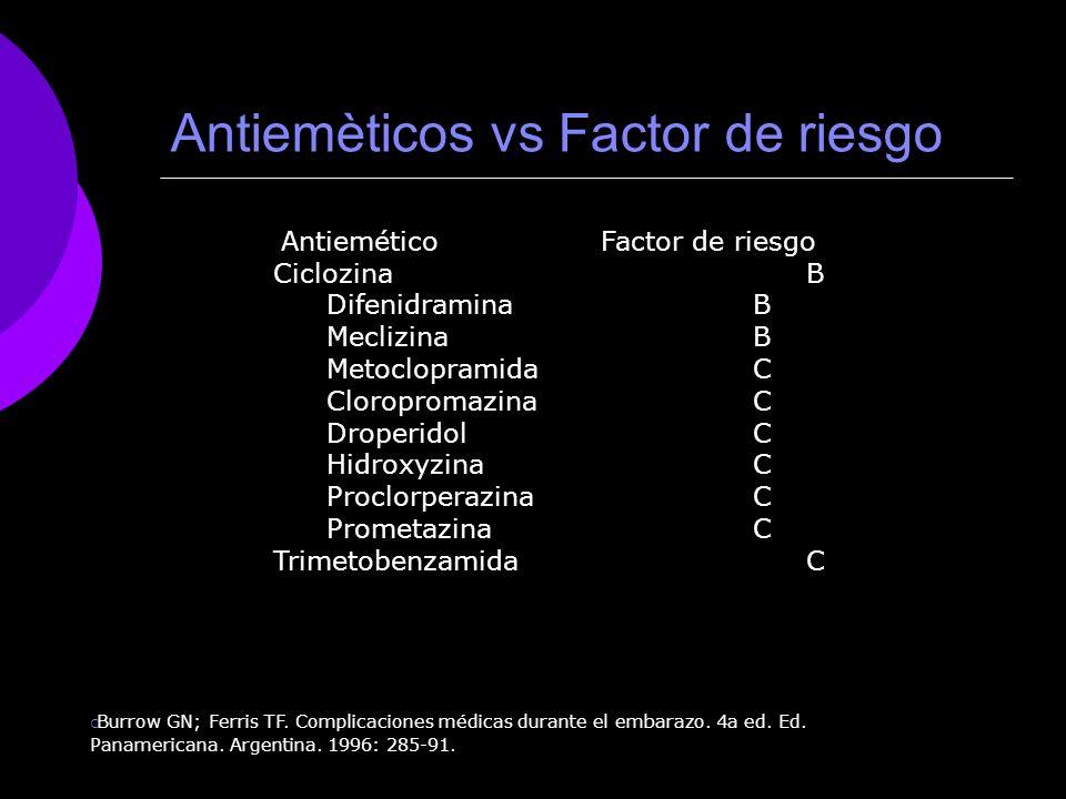 Antiemèticos vs Factor de riesgo