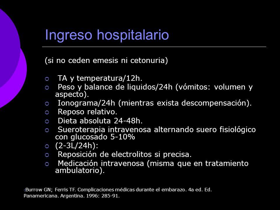 Ingreso hospitalario (si no ceden emesis ni cetonuria)