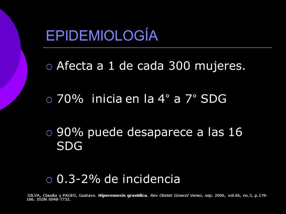 EPIDEMIOLOGÍA Afecta a 1 de cada 300 mujeres.