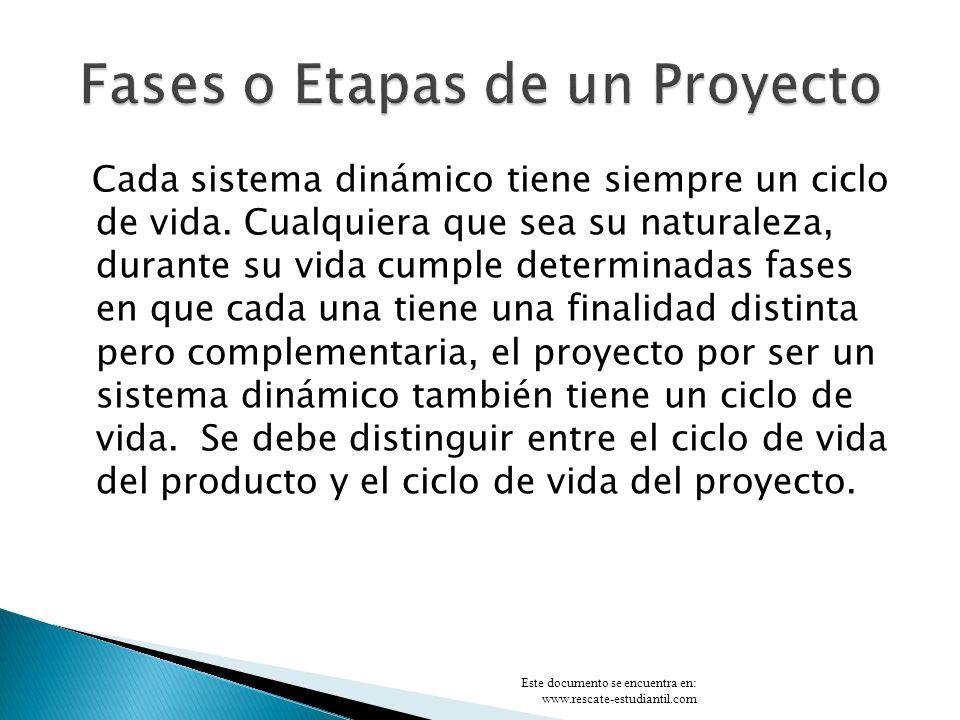 Fases o Etapas de un Proyecto