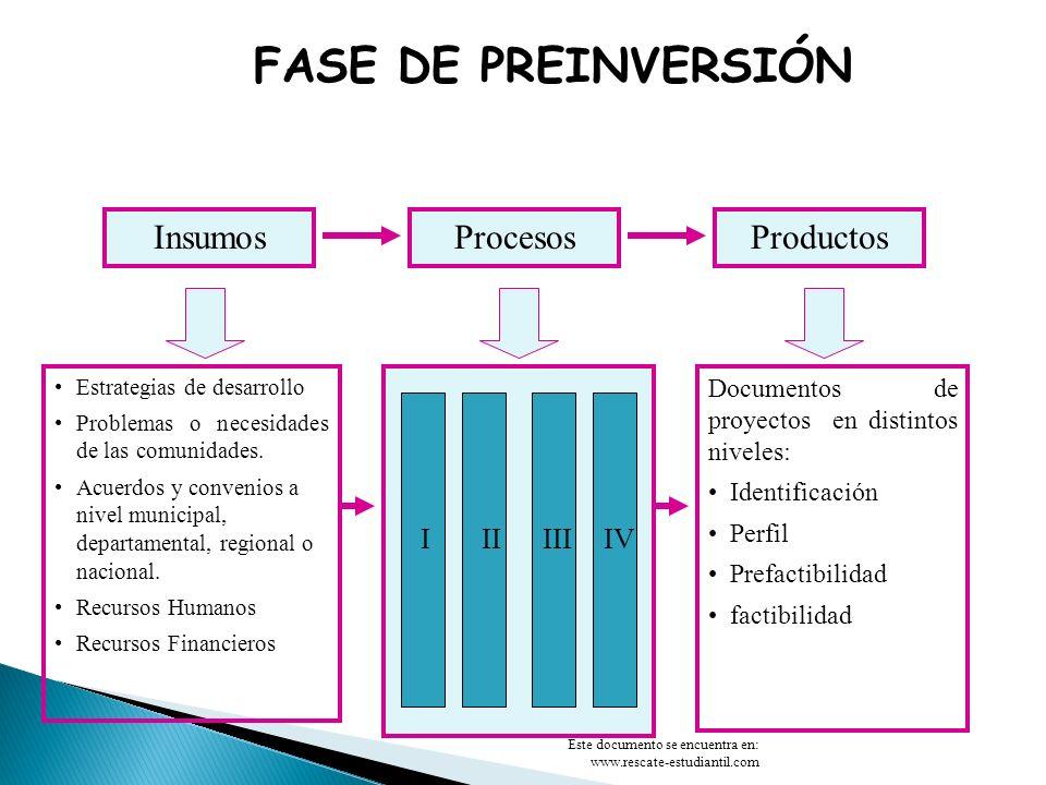 FASE DE PREINVERSIÓN Insumos Procesos Productos I II III IV