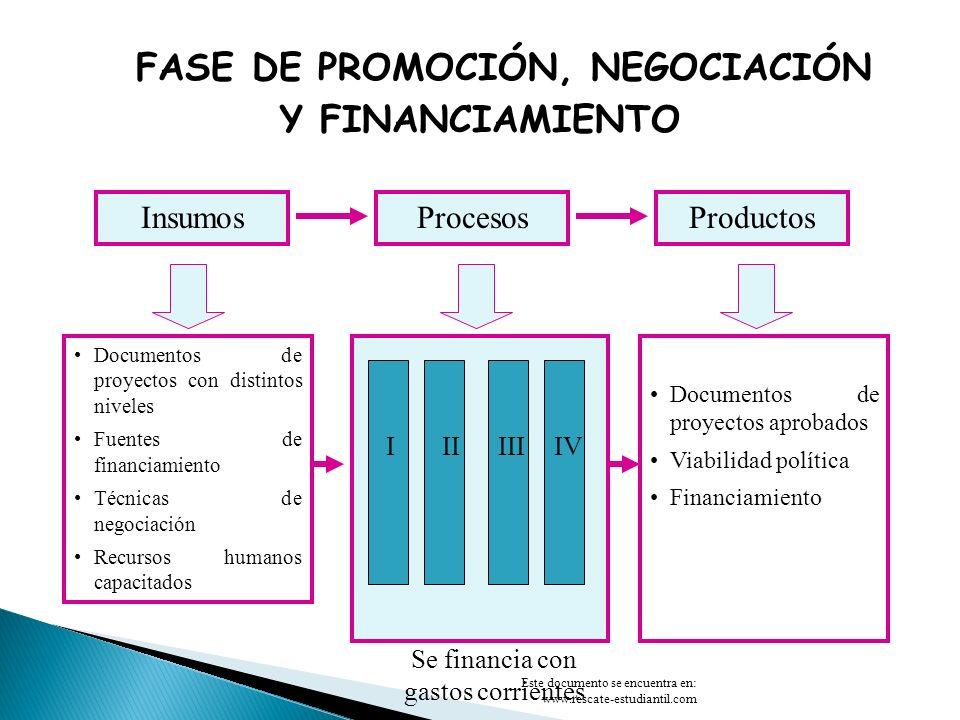 FASE DE PROMOCIÓN, NEGOCIACIÓN Y FINANCIAMIENTO