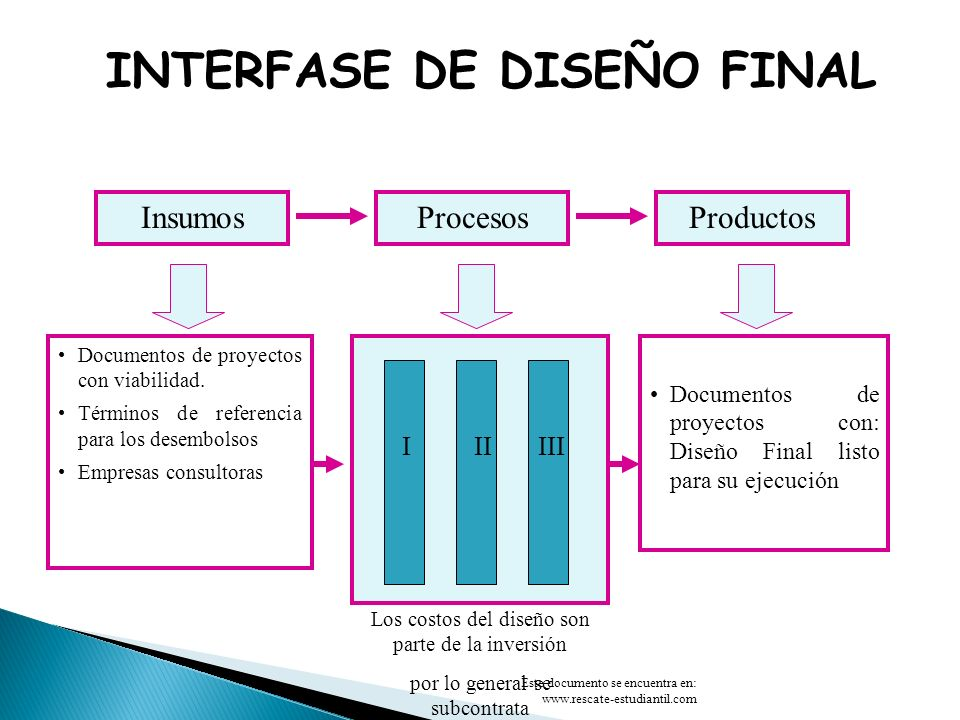 INTERFASE DE DISEÑO FINAL