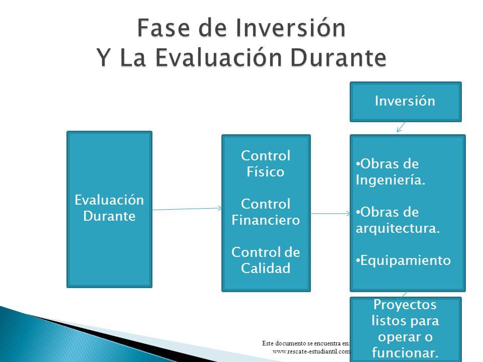 Fase de Inversión Y La Evaluación Durante