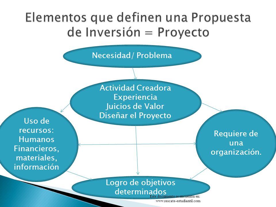 Elementos que definen una Propuesta de Inversión = Proyecto