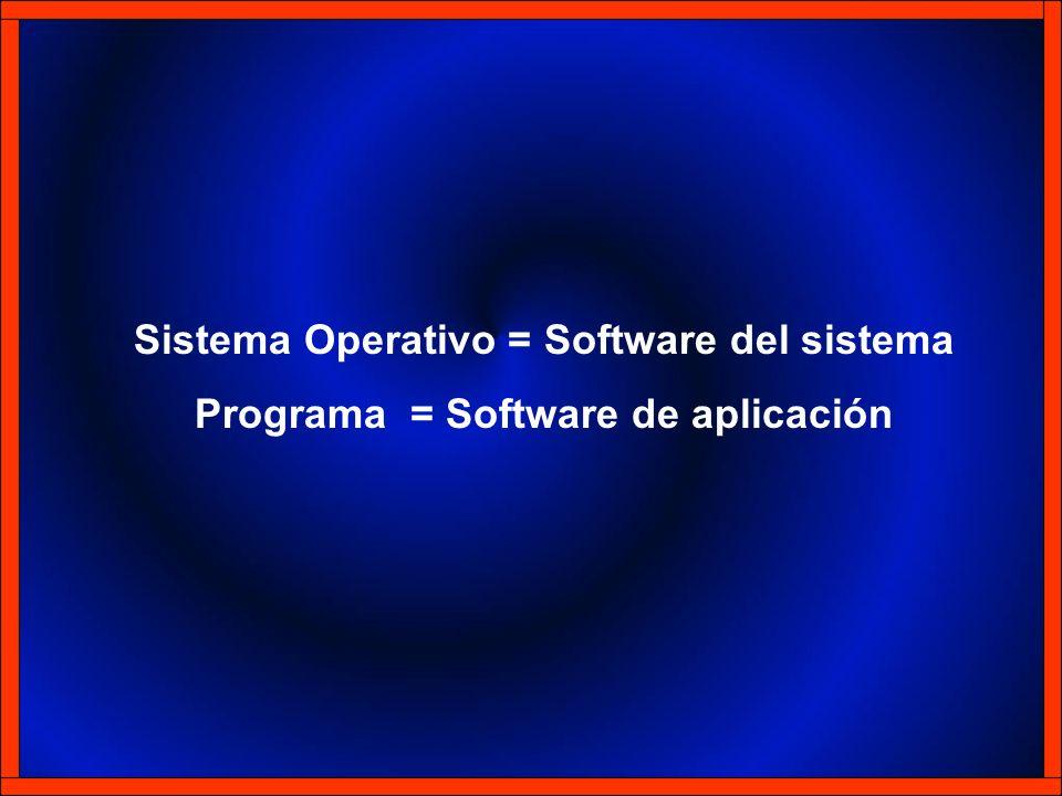 Sistema Operativo = Software del sistema