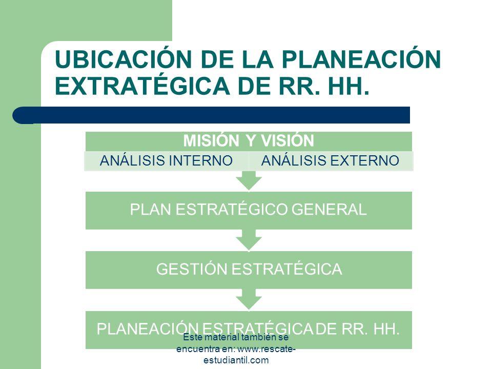 UBICACIÓN DE LA PLANEACIÓN EXTRATÉGICA DE RR. HH.