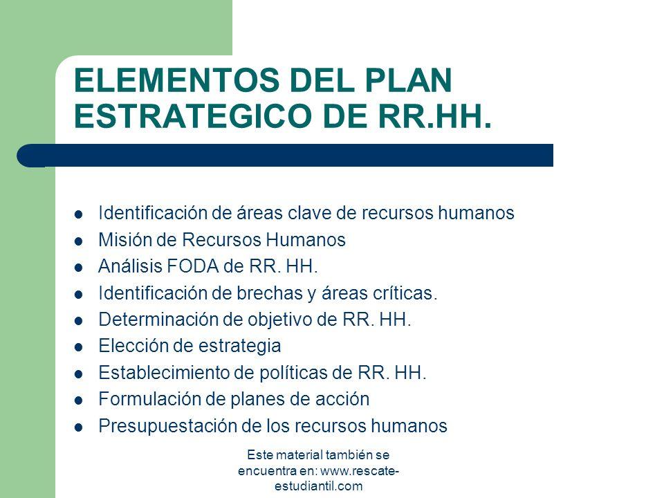 ELEMENTOS DEL PLAN ESTRATEGICO DE RR.HH.