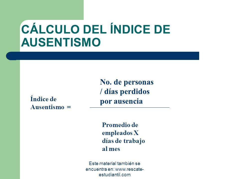 CÁLCULO DEL ÍNDICE DE AUSENTISMO