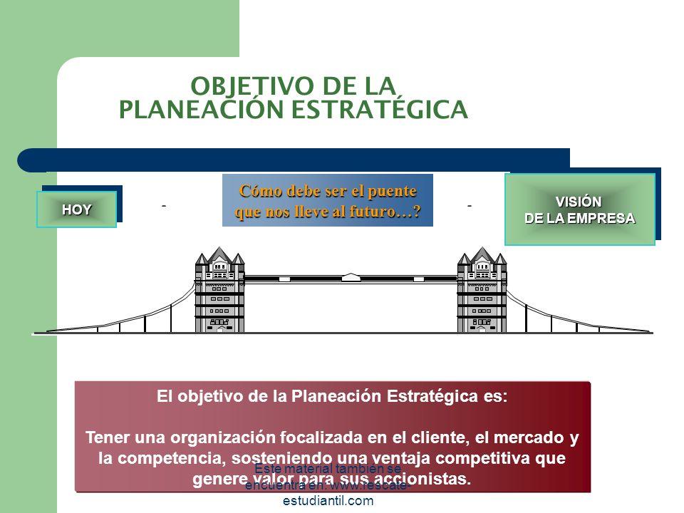 OBJETIVO DE LA PLANEACIÓN ESTRATÉGICA