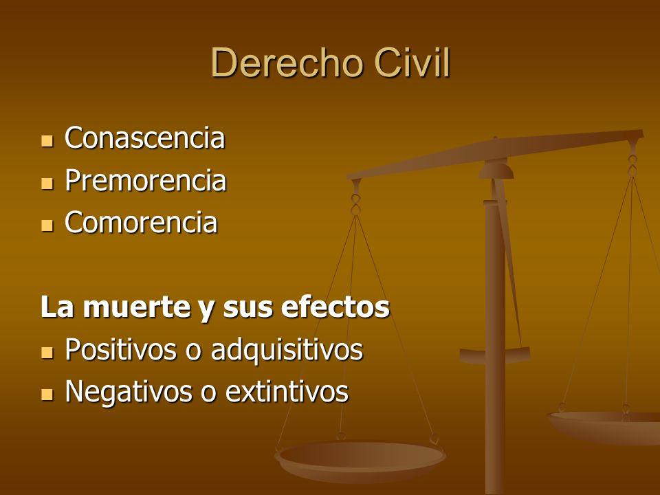 Derecho Civil Conascencia Premorencia Comorencia