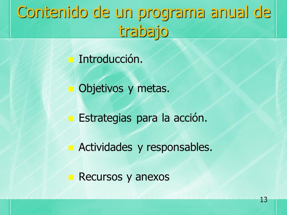 Contenido de un programa anual de trabajo