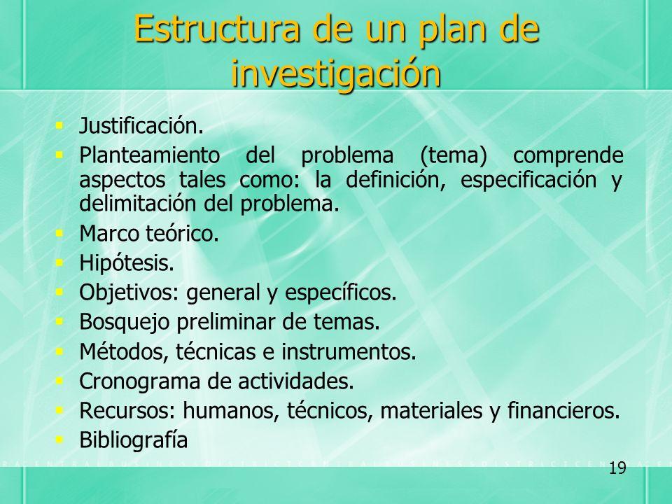 Estructura de un plan de investigación