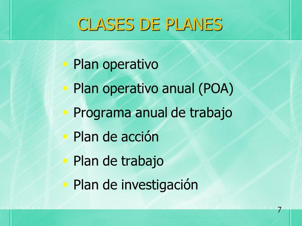 CLASES DE PLANES Plan operativo Plan operativo anual (POA)
