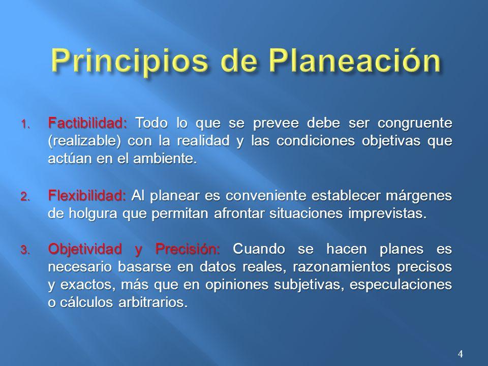 Principios de Planeación