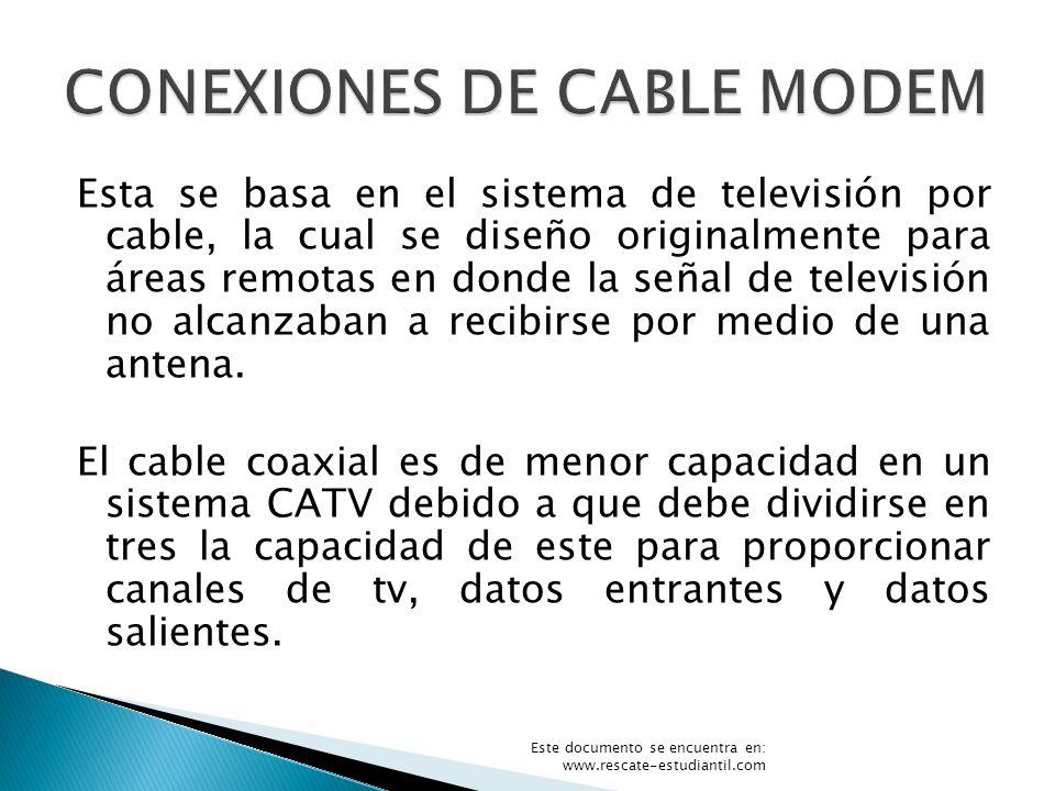 CONEXIONES DE CABLE MODEM