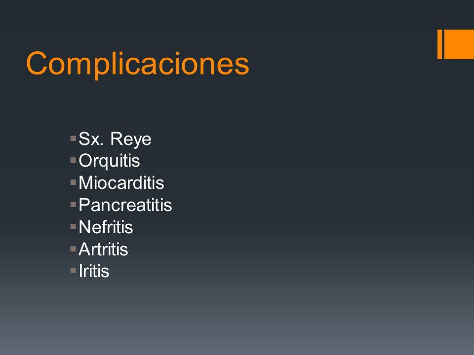 Complicaciones Sx. Reye Orquitis Miocarditis Pancreatitis Nefritis