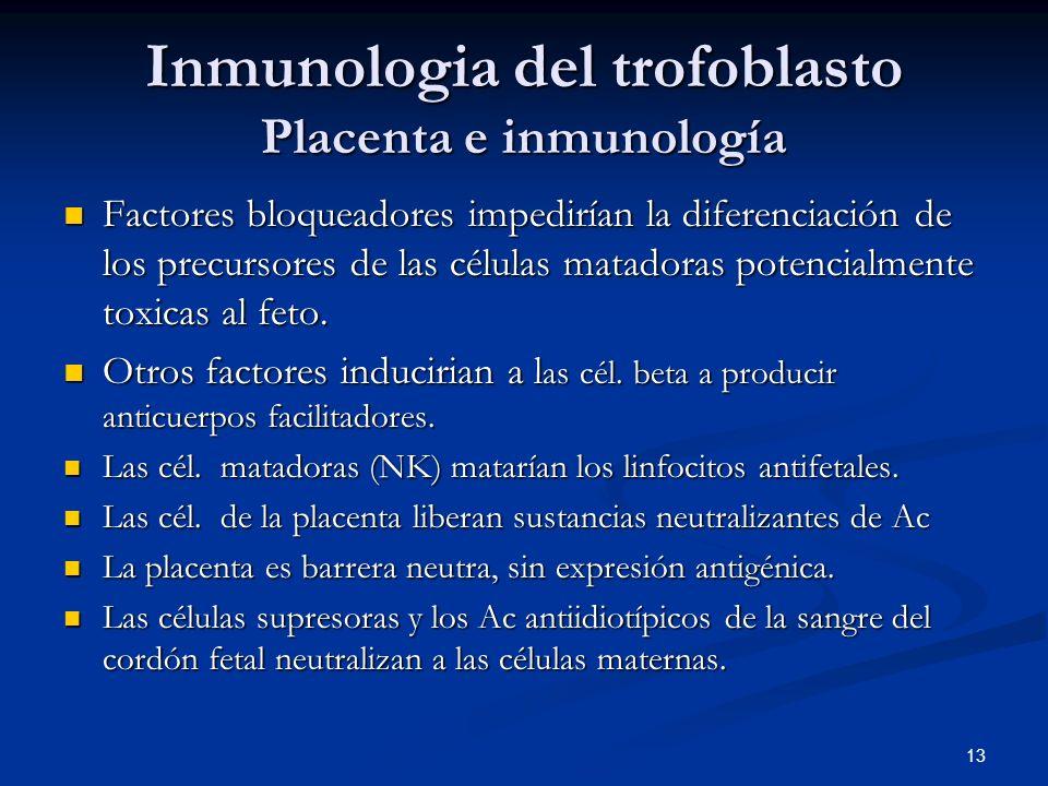 Inmunologia del trofoblasto Placenta e inmunología